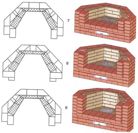 Как сделать угловой камин из кирпича своими руками