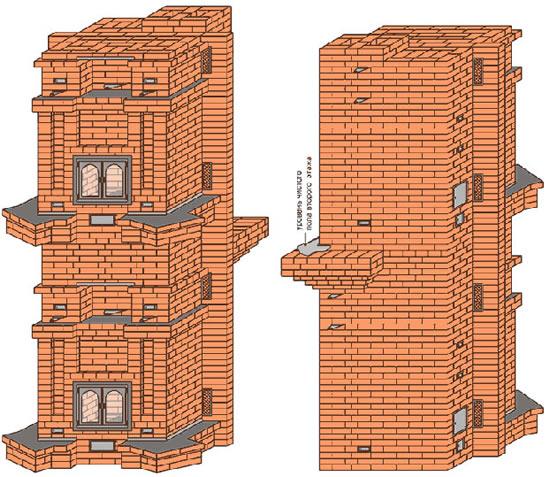 Двухэтажная печь с двумя топливниками