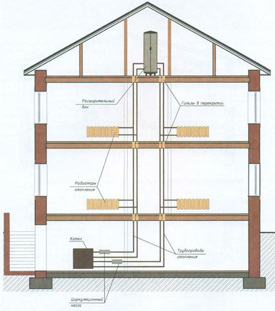 Расчет система отопления 2-х этажного частного дома своими руками 14